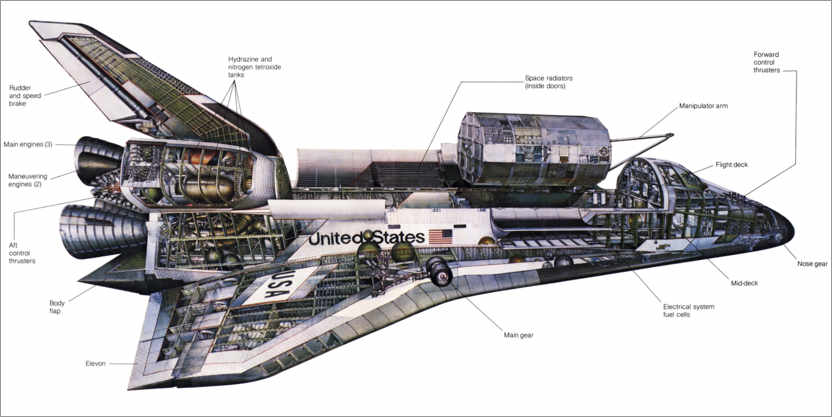Premiumposter Diagram of a Space Shuttle