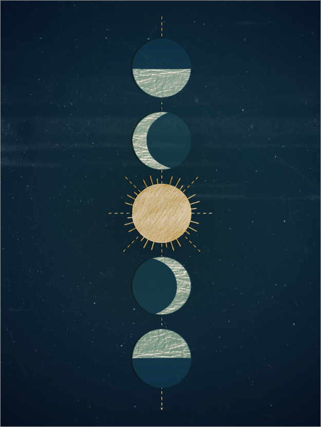 Premiumposter Moon phases