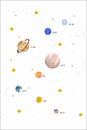 Premiumposter Our solar system