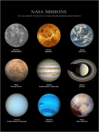 Premiumposter  Planets of the solar system