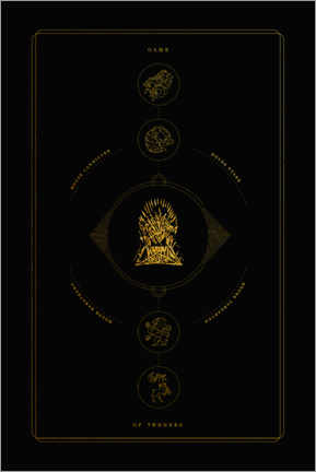 Premiumposter  GOT: Throne and four houses - gold
