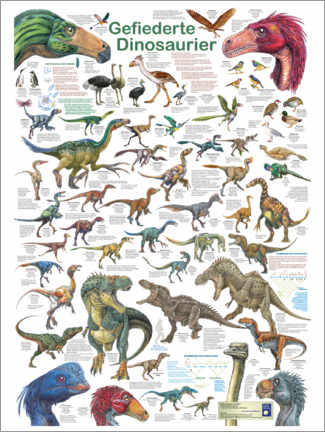 Trätavla  Feathered dinosaurs - Planet Poster Editions