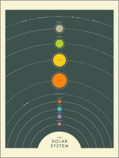 Premiumposter  The solar system - Jazzberry Blue