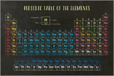 Canvastavla  Periodic Table of the Elements