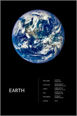 Premiumposter  Earth (English) - Art Couture