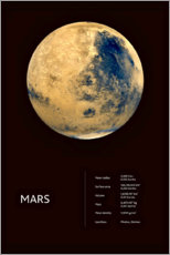 Premiumposter Mars (English)