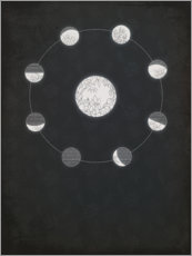 Premiumposter Floral Moon Phases