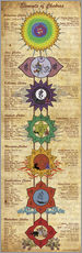 Galleritryck  Elements of chakras - Sharma Satyakam