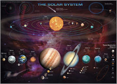 Galleritryck  The solar system - Garry Walton