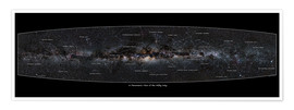 Premiumposter Milky Way, labeled (english)