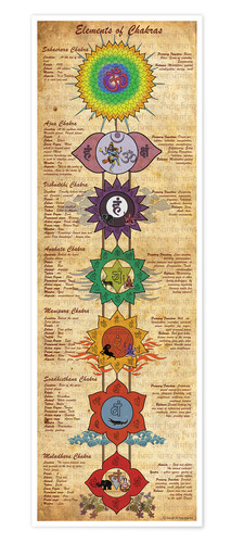 Premiumposter Elements of chakras