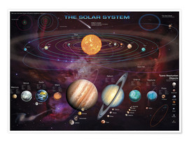 Premiumposter  The solar system - Garry Walton