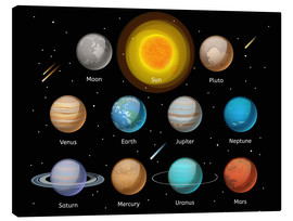 Canvastavla  Our planets - Kidz Collection