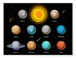 Premiumposter  Our planets - Kidz Collection