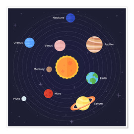 Premiumposter  The Solar System - Kidz Collection