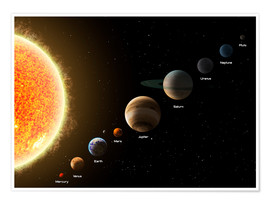 Premiumposter  Our planets