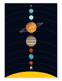 Poster  Our solar system (German) - coico