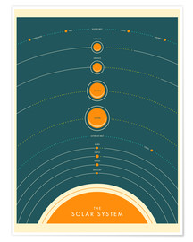 Premiumposter  The Solar System I - Jazzberry Blue