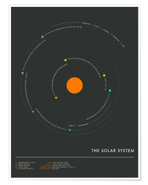 Premiumposter  The Solar System - circle I - Jazzberry Blue