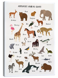 Canvastavla  Alphabet animal chart - Kidz Collection